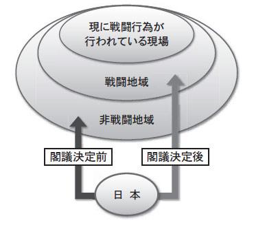集団的自衛権と秘密保護法 | 京...