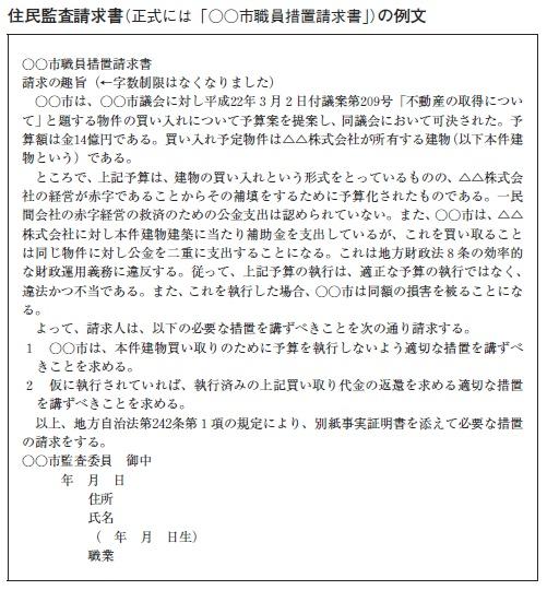 住民監査請求書の例文