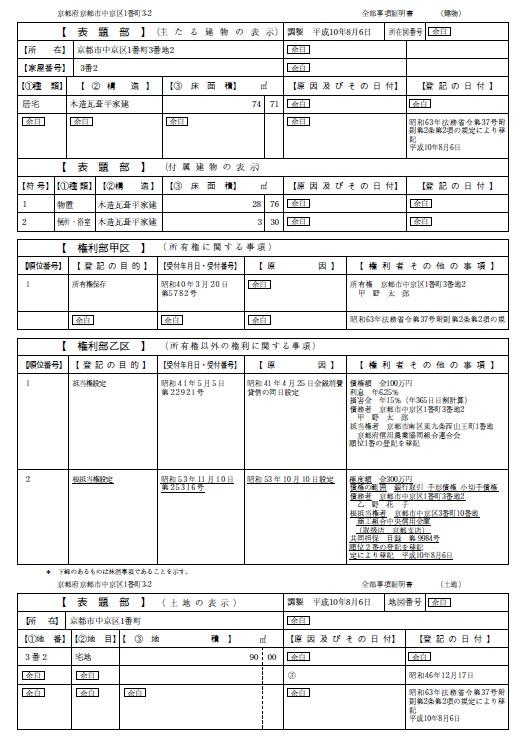 不動産登記簿